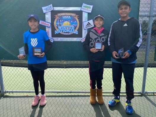 THREE JMG PLAYERS IN THE WINTER NATIONALS QUARTERFINALS